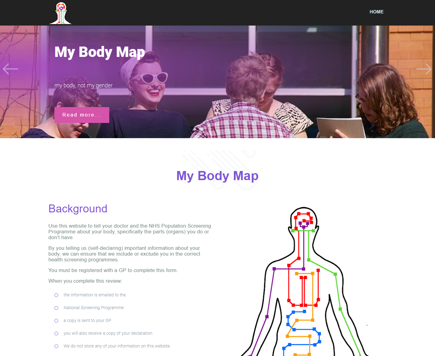 Nhs Hack Day Geeks Who Love The Nhs My Body Map